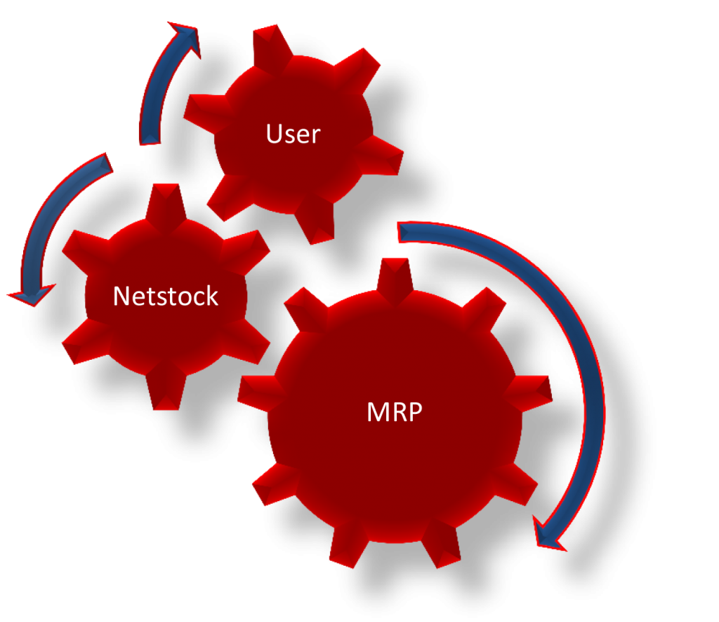 Carousel Software from Netstock